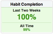 Habit Completion